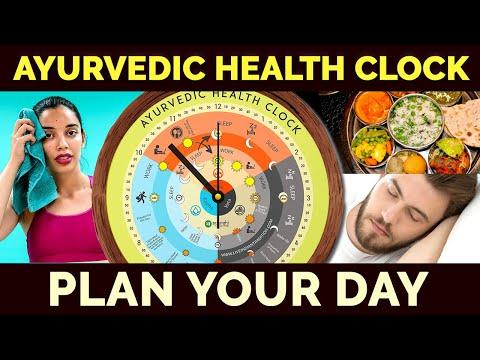 AYURVEDIC CLOCK – Plan your DAY according to Ayurveda | English | Dr.D.Aravind Bharadwaj