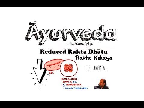 Ayurveda: Reduced Rakta Dhatu [Rakta Kshaya} & Dhatu Poshanam