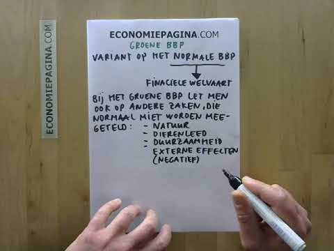 Groen BBP (Economiepagina.com)