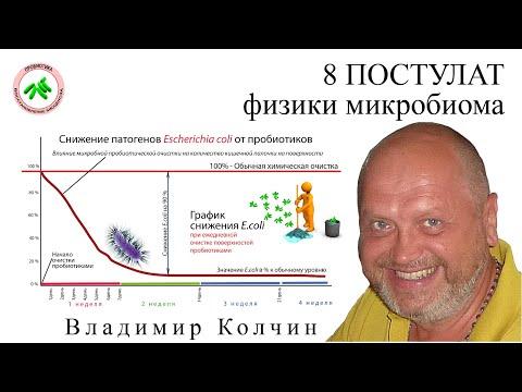 8 ПОСТУЛАТ МИКРОБИОМА  #probiotica.ru