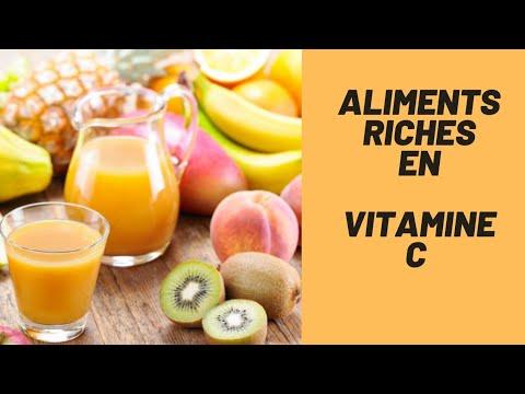 Aliments les plus riches en vitamine C